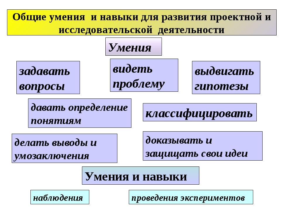 Общие умения и навыки для развития проектной и исследовательской деятельности...