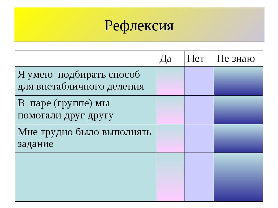 Рефлексия Да НетНе знаю Я умею подбирать способ для внетабличного деления...