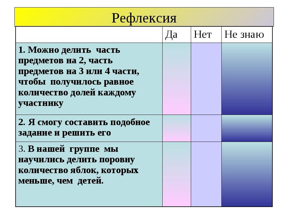 Рефлексия Да НетНе знаю 1. Можно делить часть предметов на 2, часть предм...