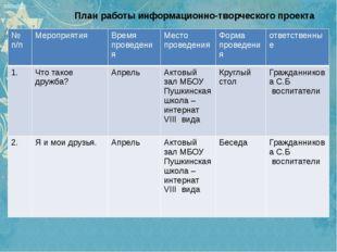 План работы информационно-творческого проекта №п/п Мероприятия Время проведен