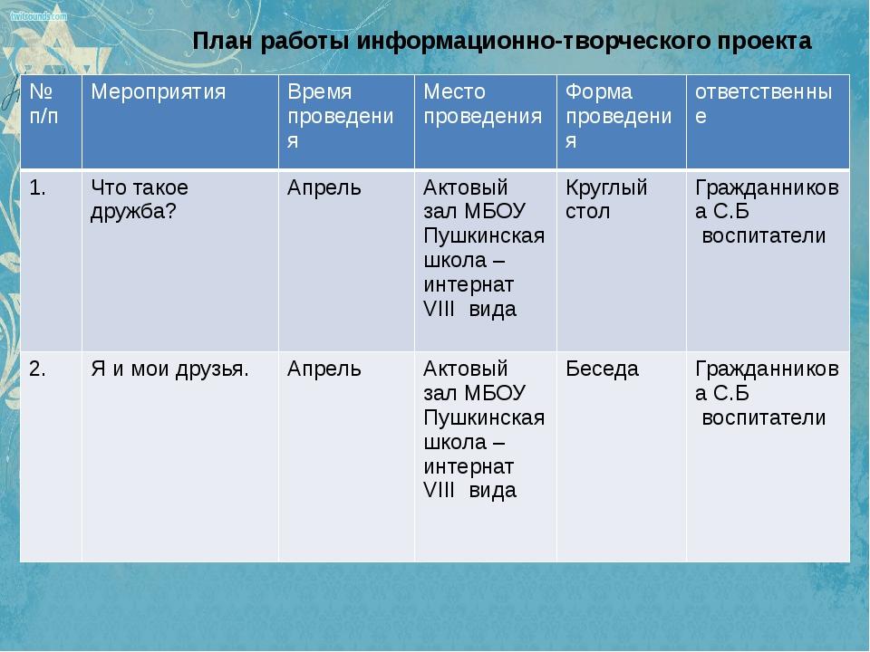План работы информационно-творческого проекта №п/п Мероприятия Время проведен...