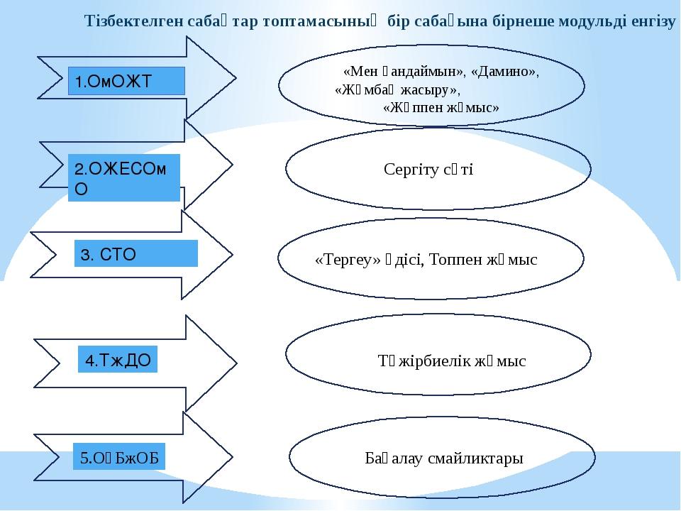 Тізбектелген сабақтар топтамасының бір сабағына бірнеше модульді енгізу 1.ОмО...