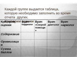 Каждой группе выдается таблица, которую необходимо заполнить во время отчета