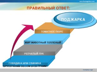 www.themegallery.com Company Logo ПРАВИЛЬНЫЙ ОТВЕТ: ПОДЖАРКА Company Logo