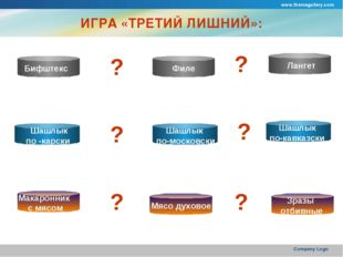 www.themegallery.com Company Logo ИГРА «ТРЕТИЙ ЛИШНИЙ»: Шашлык по-московски Б