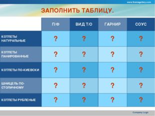 www.themegallery.com Company Logo ЗАПОЛНИТЬ ТАБЛИЦУ. П/ФВИД Т/ОГАРНИРСОУС