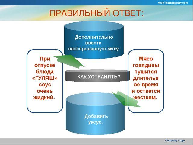 www.themegallery.com Company Logo ПРАВИЛЬНЫЙ ОТВЕТ: КАК УСТРАНИТЬ? Text При о...