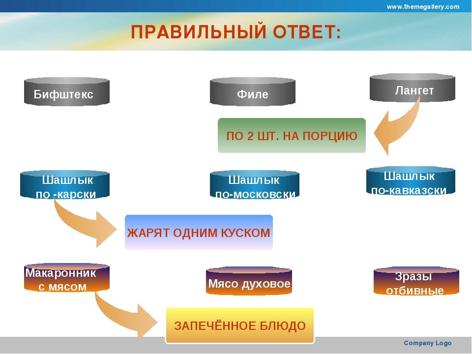 www.themegallery.com Company Logo ПРАВИЛЬНЫЙ ОТВЕТ: Шашлык по-московски Бифшт...