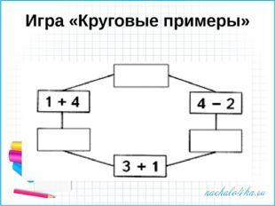Игра «Круговые примеры»