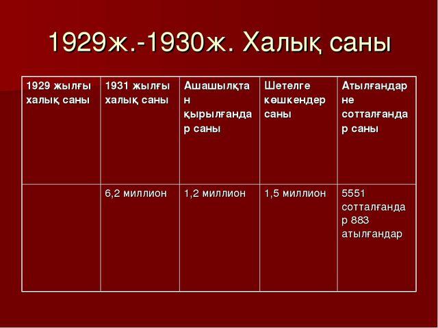 1929ж.-1930ж. Халық саны