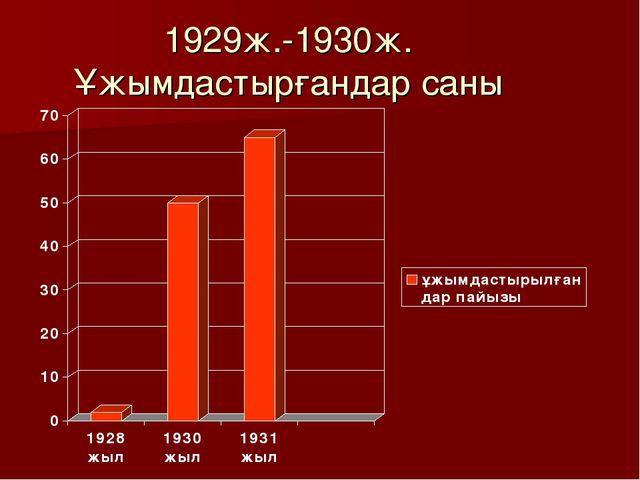 1929ж.-1930ж. Ұжымдастырғандар саны