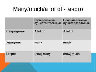 Many/much/a lot of - много Исчисляемые существительныеНеисчисляемые существ