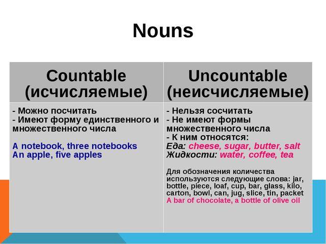 Nouns Countable (исчисляемые)Uncountable (неисчисляемые) - Можно посчитать -...