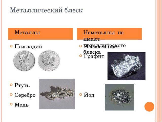 Металлический блеск Палладий Ртуть Серебро Медь Исключение: Графит Йод Металл...