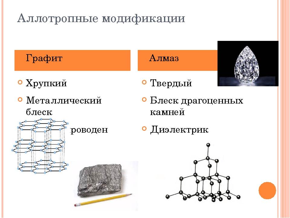 Аллотропные модификации Хрупкий Металлический блеск Электропроводен Твердый Б...