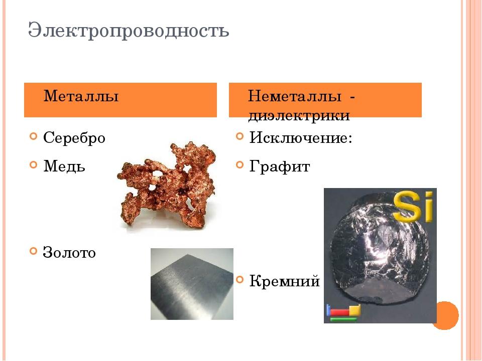 Электропроводность Серебро Медь Золото Алюминий Исключение: Графит Кремний Ме...