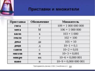 Приставки и множители Преподаватель физики УСВУ: Самойлова А.С. Приставка Обо