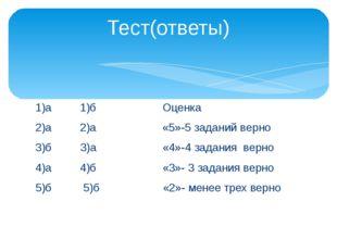 1)а 1)б Оценка 2)а 2)а «5»-5 заданий верно 3)б 3)а «4»-4 задания верно 4)а 4)
