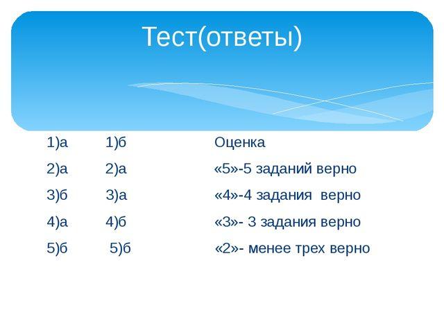 1)а 1)б Оценка 2)а 2)а «5»-5 заданий верно 3)б 3)а «4»-4 задания верно 4)а 4)...