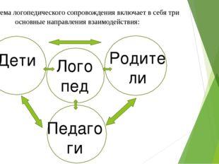 Система логопедического сопровождения включает в себя три основные направлен
