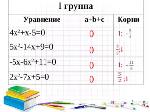 0 0 0 0 1; ;1 1; ;1 I группа Уравнениеa+b+cКорни 4х2+х-5=0  5x2-14x+9=0