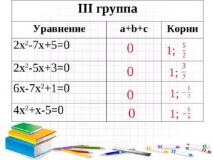 0 0 0 0 1; 1; 1; 1; III группа Уравнениеa+b+cКорни 2х2-7х+5=0 2х2-5х+3=0