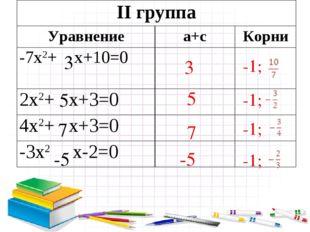 7 5 -5 3 5 7 -5 3 -1; -1; -1; -1; II группа Уравнениеa+cКорни -7х2+ х+10=0