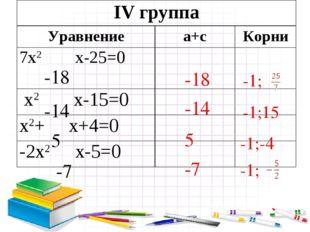 -18 -14 -7 5 -14 5 -7 -18 -1; -1;15 -1;-4 -1; IV группа Уравнениеa+cКорни