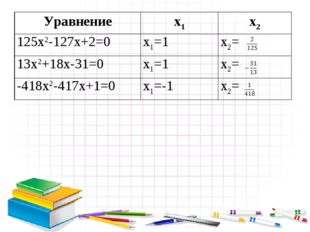 Уравнениеx1x2 125x2-127x+2=0x1=1x2= 13x2+18x-31=0x1=1x2= -418x2-417x+1=