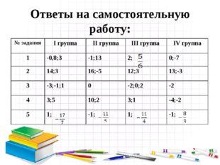 Ответы на самостоятельную работу: № заданияI группаII группаIII группа IV