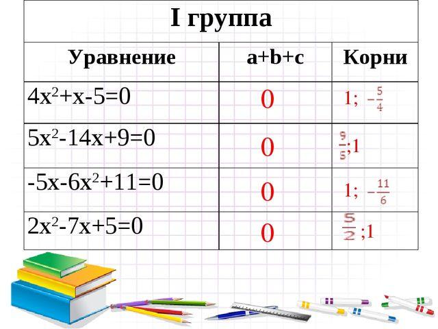 0 0 0 0 1; ;1 1; ;1 I группа Уравнениеa+b+cКорни 4х2+х-5=0  5x2-14x+9=0...