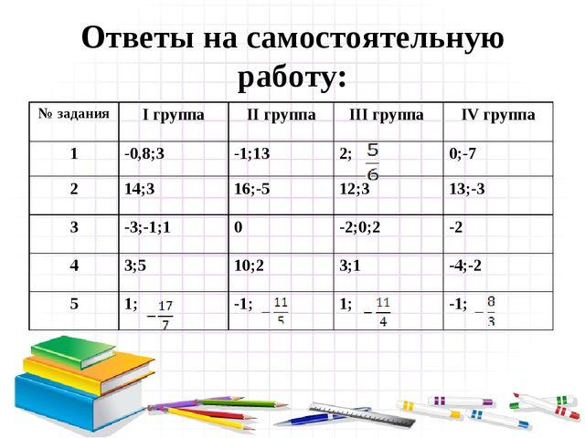 Ответы на самостоятельную работу: № заданияI группаII группаIII группа IV...