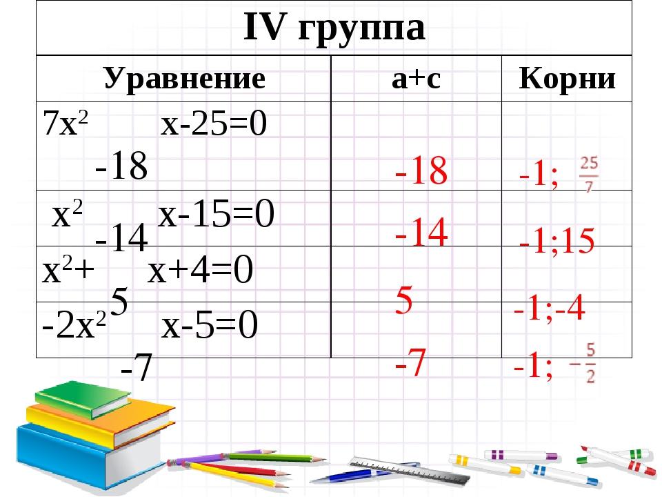 -18 -14 -7 5 -14 5 -7 -18 -1; -1;15 -1;-4 -1; IV группа Уравнениеa+cКорни...