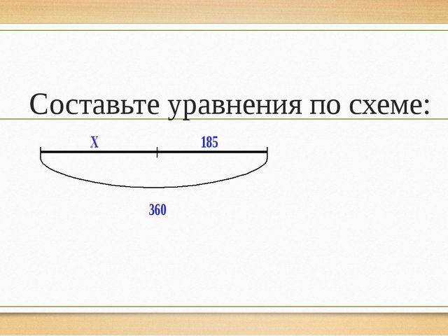 Составьте уравнения по схеме: