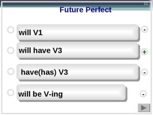 Future Perfect will have V3 have(has) V3 will V1 - - + - will be V-ing *