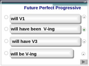 Future Perfect Progressive will have been V-ing will have V3 will V1 - - + -