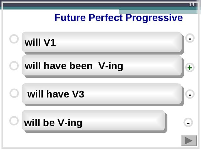 Future Perfect Progressive will have been V-ing will have V3 will V1 - - + -...