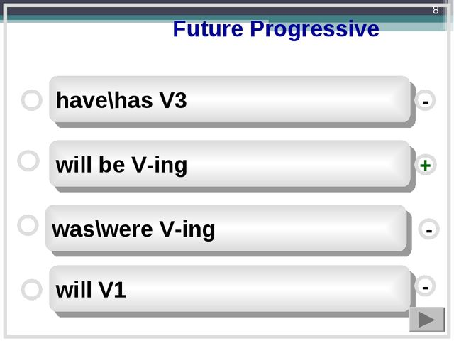 Future Progressive was\were V-ing will be V-ing will V1 have\has V3 - - + - *