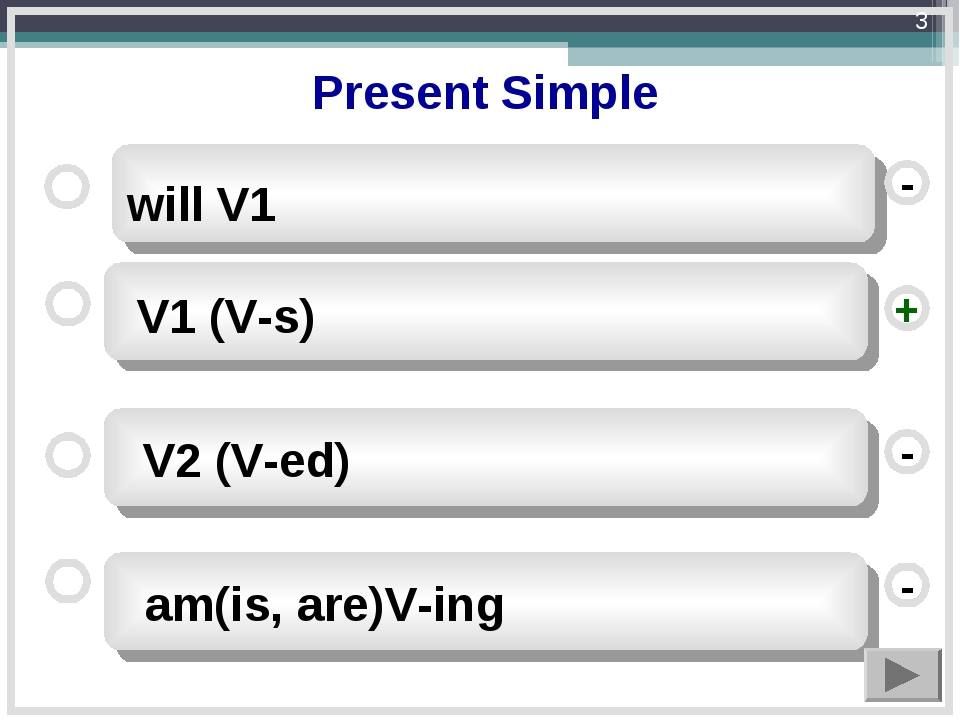 - - + - Present Simple will V1 V2 (V-ed) V1 (V-s) am(is, are)V-ing *