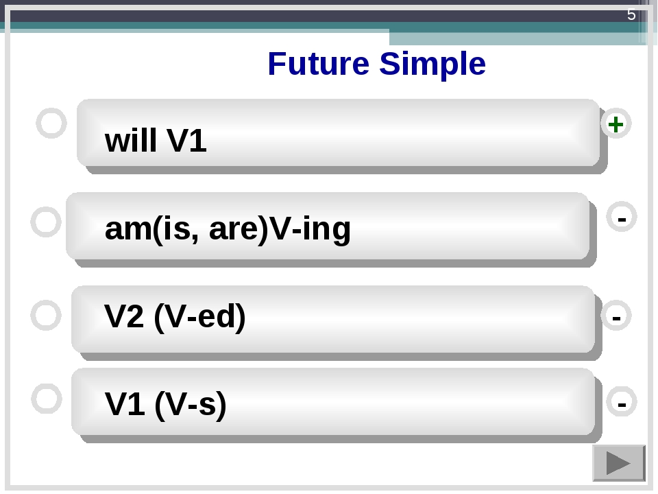Future Simple - - + - will V1 am(is, are)V-ing V2 (V-ed) V1 (V-s) *