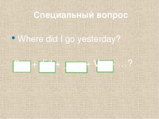 Специальный вопрос Where did I go yesterday? В.с. + did + ___ + V1 + …?