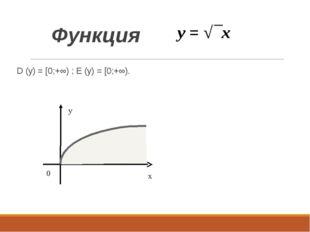 Функция D (y) = [0;+∞) ; E (y) = [0;+∞). y = √¯x x y 0