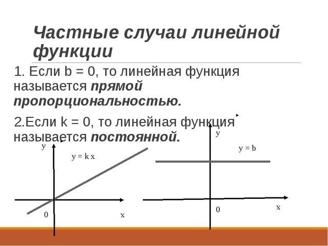 Частные случаи линейной функции 1. Если b = 0, то линейная функция называется...