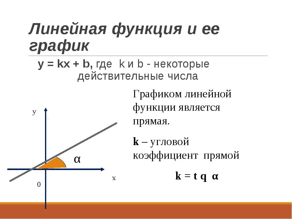 Линейная функция и ее график y = kx + b, где k и b - некоторые действительные...