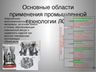 Основные области применения промышленной технологии ЛСС Жаропрочные многокомп