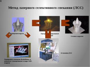 Метод лазерного селективного спекания (ЛСС) Установка ЛСС Готовое изделие Пр