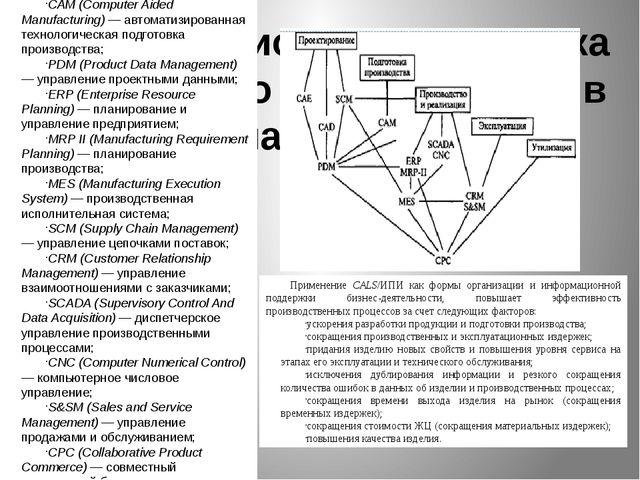 Информационная поддержка жизненного цикла изделий в горном машиностроении Где...