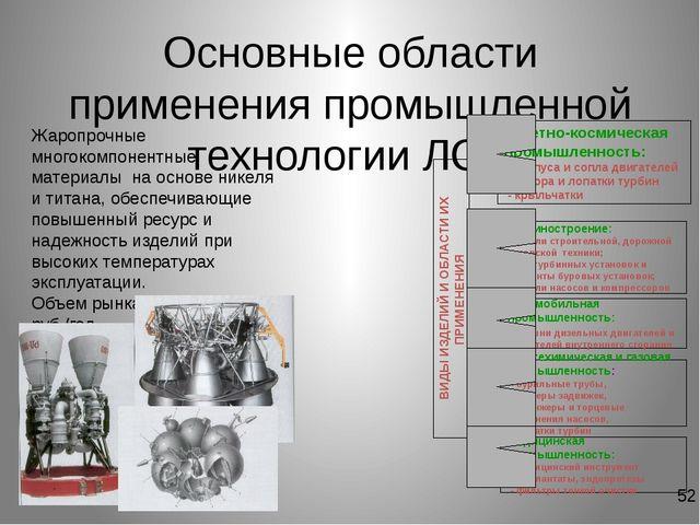 Основные области применения промышленной технологии ЛСС Жаропрочные многокомп...