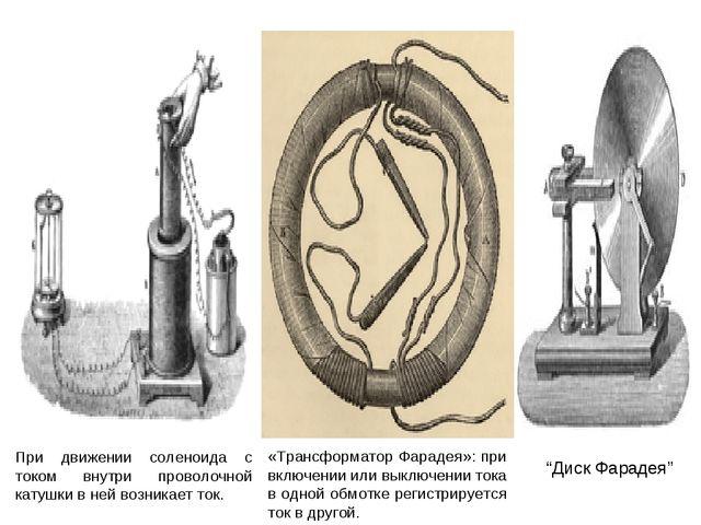 При движении соленоида с током внутри проволочной катушки в ней возникает ток...