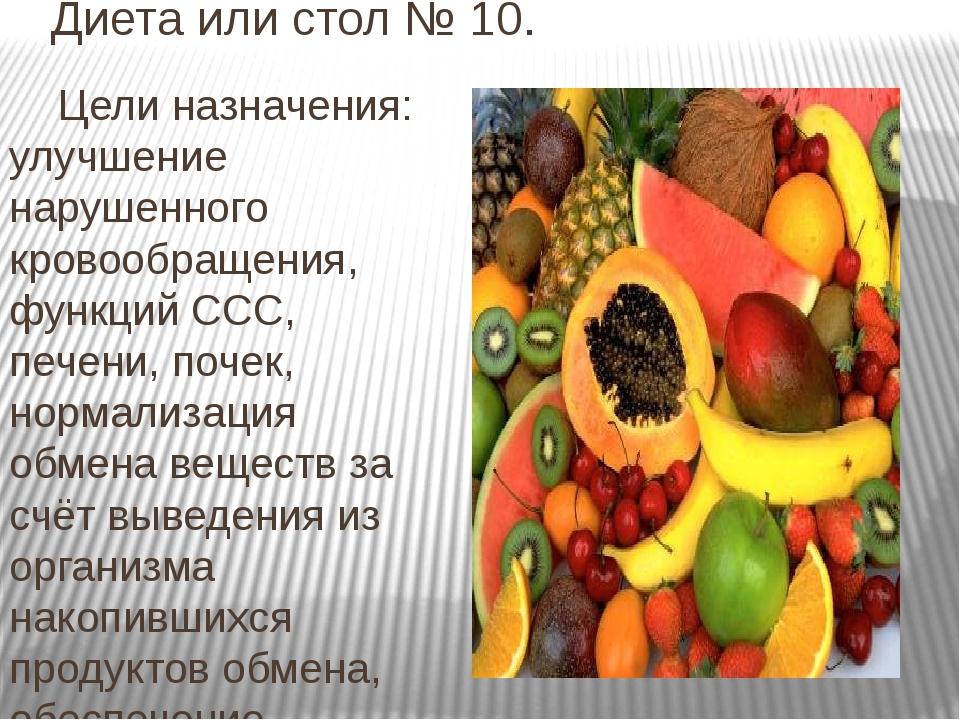Примерная Диета 10.